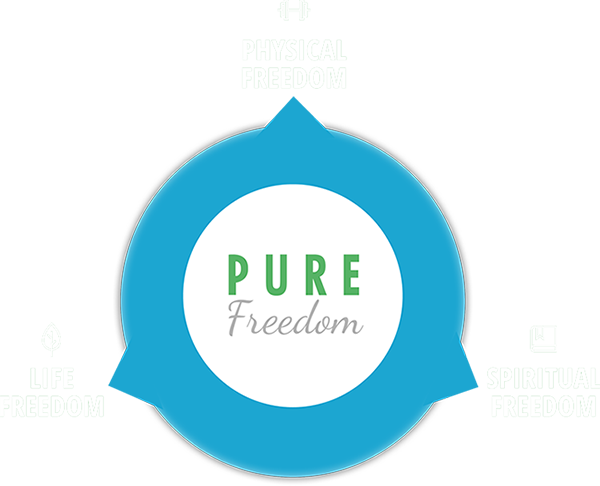 Pure Freedom: The Bayer Services