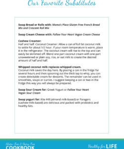 Healthy for Life! Gluten-free & Dairy-free Cookbook Page Three